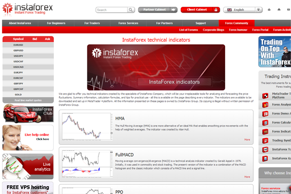 InstaForex screen shot